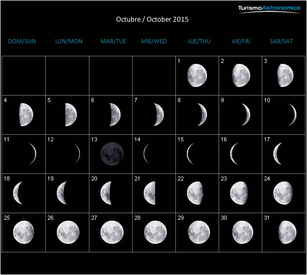 Moon Images 2015 See Moon Calendar 2015 Images